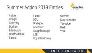 Enactus Summer Action Competition 2019